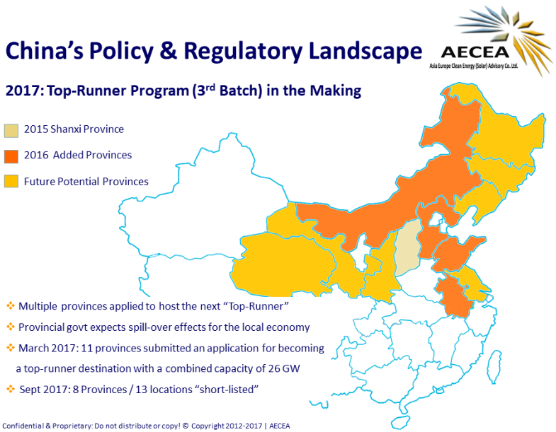 China's Policy and Regulatory Landscape