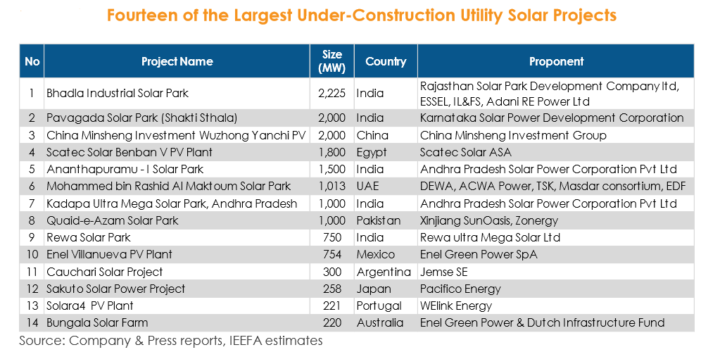Fourteen of the Largest under Construction Utility Solar Projects