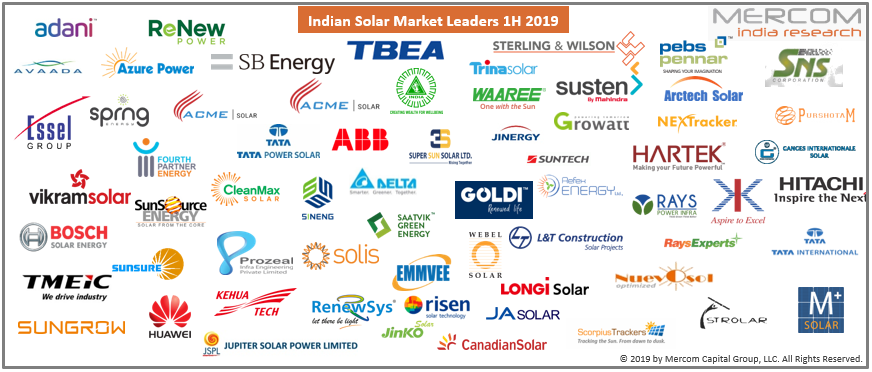 Indian Solar Market Leaders 1H 2019