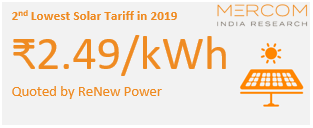 2nd Lowest Solar Tariff in 2019