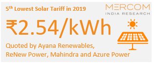 5th Lowest Solar Tariff in 2019