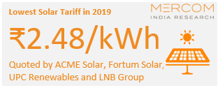 Lowest Solar Tariff in 2019