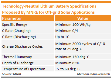 Technology-Neutral Lithium Battery Specifications Proposed by MNRE for Off-grid Solar Applications