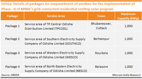 Orissa - Details of packages for empanelment of vendors for the implementation of Phase –II of MNRE's grid-connected residential rooftop solar program